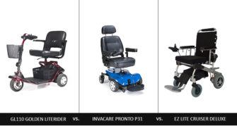 best power wheelchairs