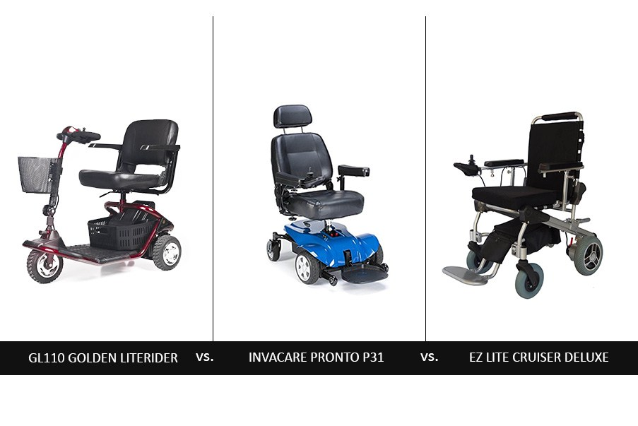 Best Power Wheelchairs  sc 1 st  wheelchair.deals & Best Power Wheelchairs: Top 3 Power Wheelchairs Features Comparison