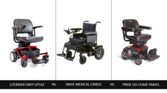best wheelchairs 2018