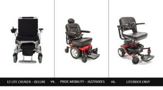 best wheelchairs brands