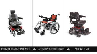 best wheelchairs for elderly