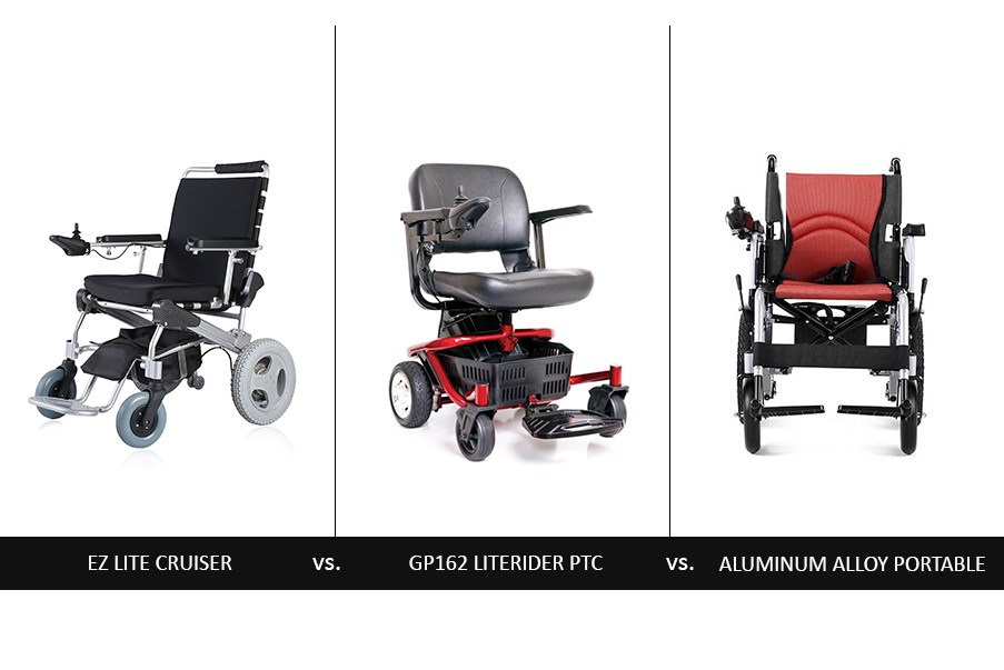 best wheelchairs for travel